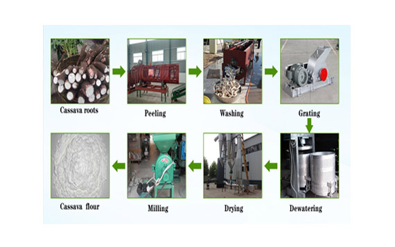 agro equipment